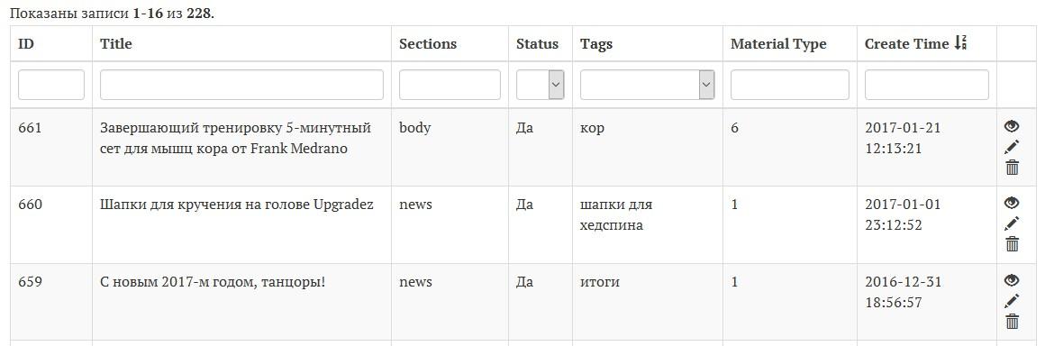 Yii2 GridView - виджет таблицы данных